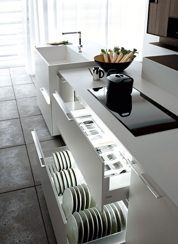 Modern kitchen organization